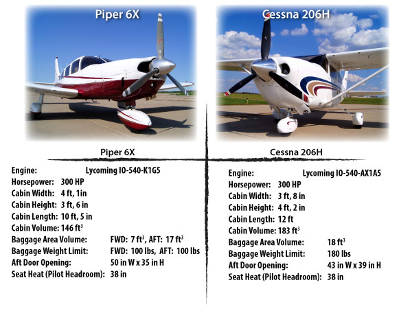 The Piper 6X and the Cessna 206H: Which one is right for you
